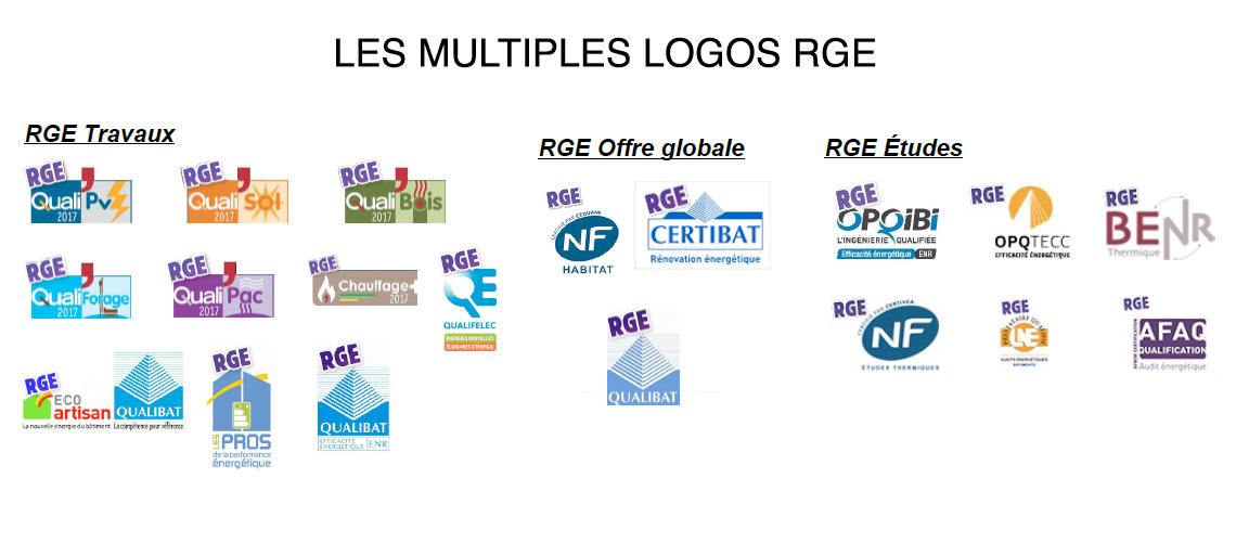 Un rapport officiel veut modifier en profondeur le label RGE